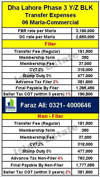 Dha Lahore Phase 3 Y Z Block Transfer Expenses 6 Marla Commercial Plot for Filer non-Filer