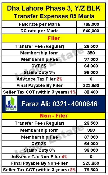 Dha Lahore Phase 3 y Z Block transfer Expenses 5Marla plot Residential Filer non-Filer