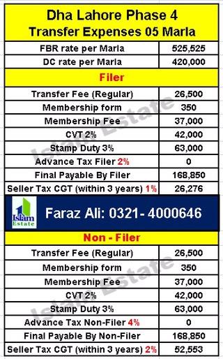 Dha Lahore phase 4 Transfer Expenses 5 Marla plot Residential Filer non filer