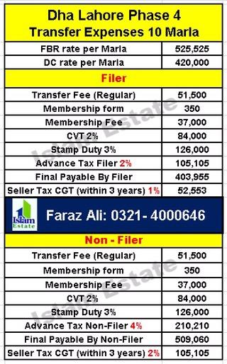 Dha Lahore phase 4 Transfer Expenses 10 Marla plot Residential Filer non filer