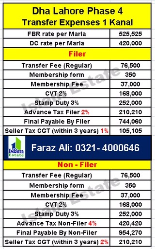 Dha Lahore phase 4 Transfer Expenses 1 kanal plot Residential Filer non filer
