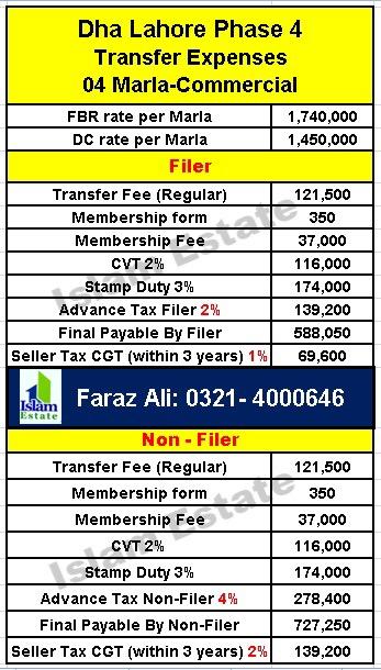 Dha Lahore phase 4 Transfer Expenses 4 Marla Commercial plot for Filer non filer