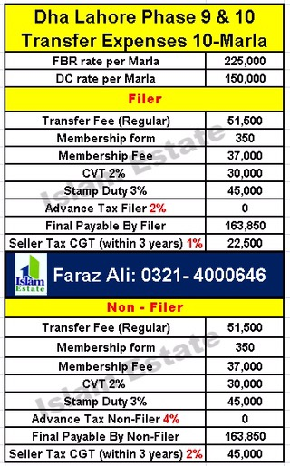 Dha Lahore Phase 9 Transfer Expenses 8marla Commercial ,4Marla Commercial ,kanal 10Marla ,5Marla