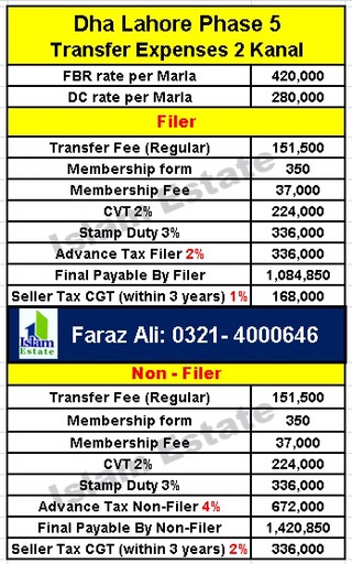 Dha Lahore Phase 5 Plots Prices & Transfer Expenses - Residential and Commercial Plots