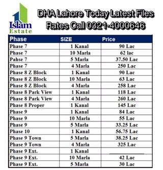 Dha Lahore Files Rates Updates