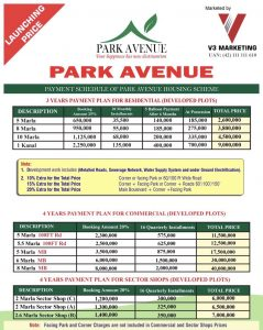 PARK AVENUE Jia Baga ROad LAhore 5Marla  10MARLA Residential & Commercial Plots with Location Booking on Installment.