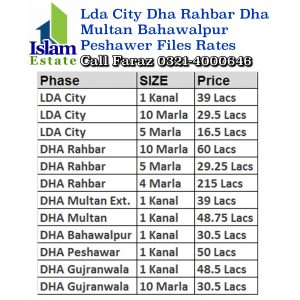 Dha Lahore Gujranwala Multan Bahawalpur Peshawer,   Dha Rahbar   Lda City Lahore   Dha Phase 5 6 7 8 9 10   Latest Files Rates