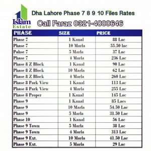 Dha LAHORE files rates , Dha multan files rates , dha bahawalpur files rates dha gujranwala files rates , dha Peshawer files rates, lda city files rates , dha rahbar files rates , phase 5 6 7 8 9 10 files rates, phase 9 extension, prism files rates, ivy green files rates ,