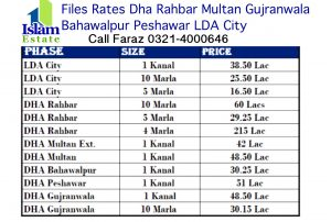 DHA Lahore Commercial Files Prices Update  July 2017,