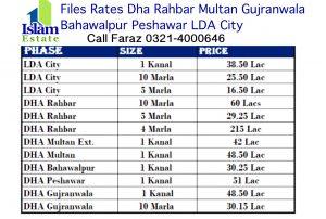 Files Rates Updates Dha Rahbar Lahore , Dha Gujranwala, Dha Multan , Dha Bahawalpur, Dha Peshawer, Lda city Lahore , for more Details call Faraz +92321-4000646 IslamEstate® or visit