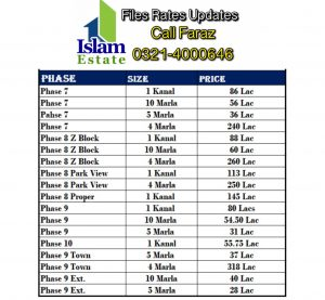 Files Rates Updates Dha Lahore , Phase 7, Phase 8 , Phase 9 Prism, Phase 9 Town , Phase 10, for Details call Faraz 0321-4000646