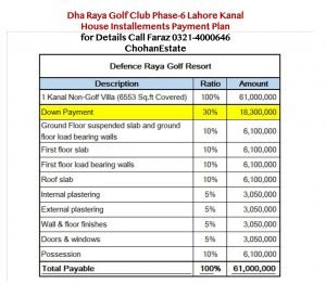 Dha Lahore Offers 1 & 2 Kanal houses in Raya Golf & Country Club Phase 6 DHA Lahore at 3 years Easy Installment plan.