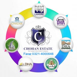 Defence DHA Lahore Prices of Plots All Phase Rates Update DHA Lahore Residential Plot Prices Update  Phase 5 , Phase 6, Phase 7, Phase 8, Phase 9, Phase 10,  Phase 11, Phase 12,